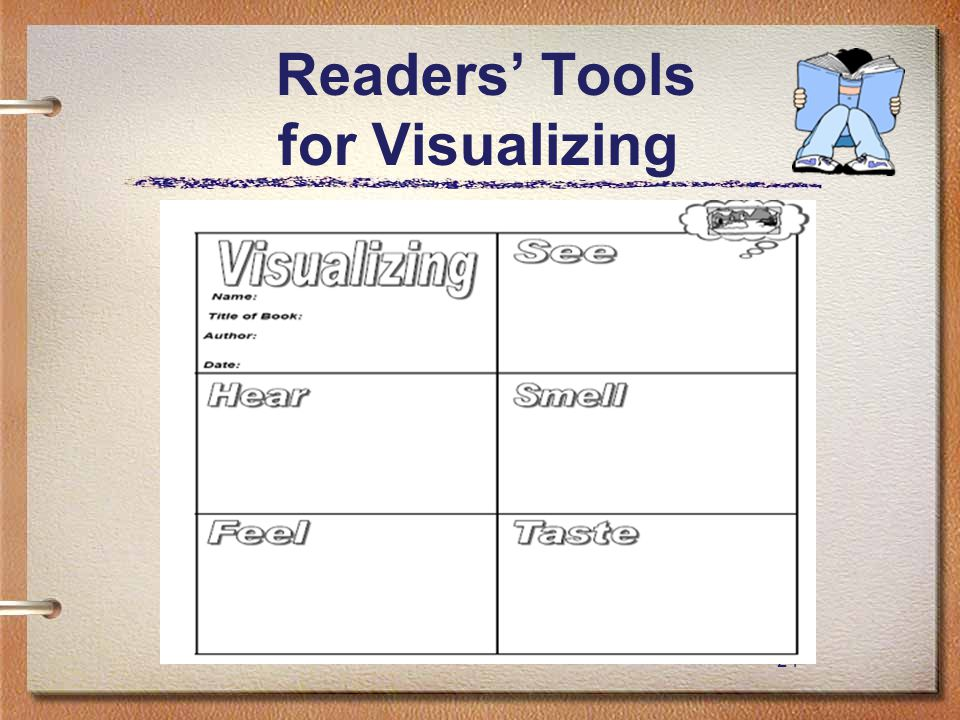 24 Readers' Tools for Visualizing