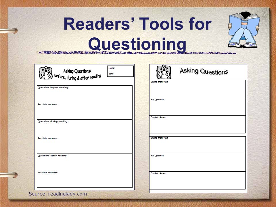 43 Readers' Tools for Questioning Source: readinglady.com