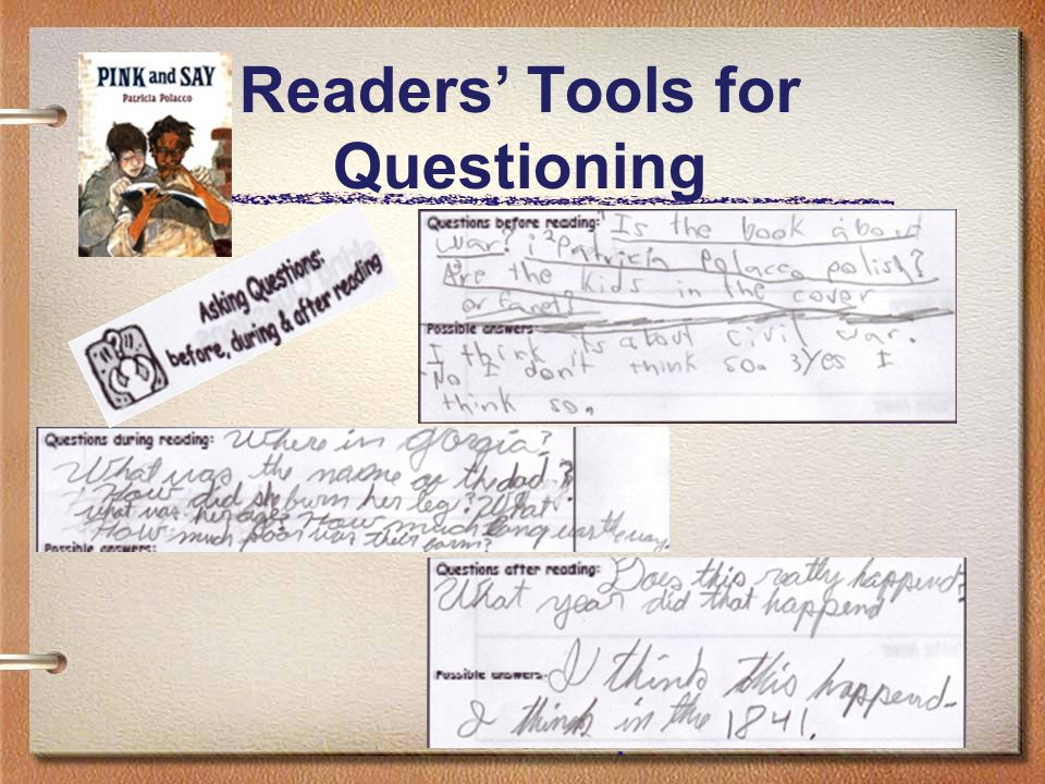 45 Readers' Tools for Questioning.