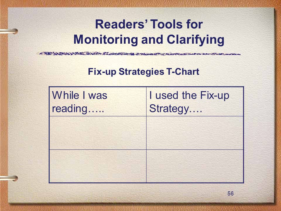 56 Readers' Tools for Monitoring and Clarifying While I was reading….. I used the Fix-up Strategy…. Fix-up Strategies T-Chart