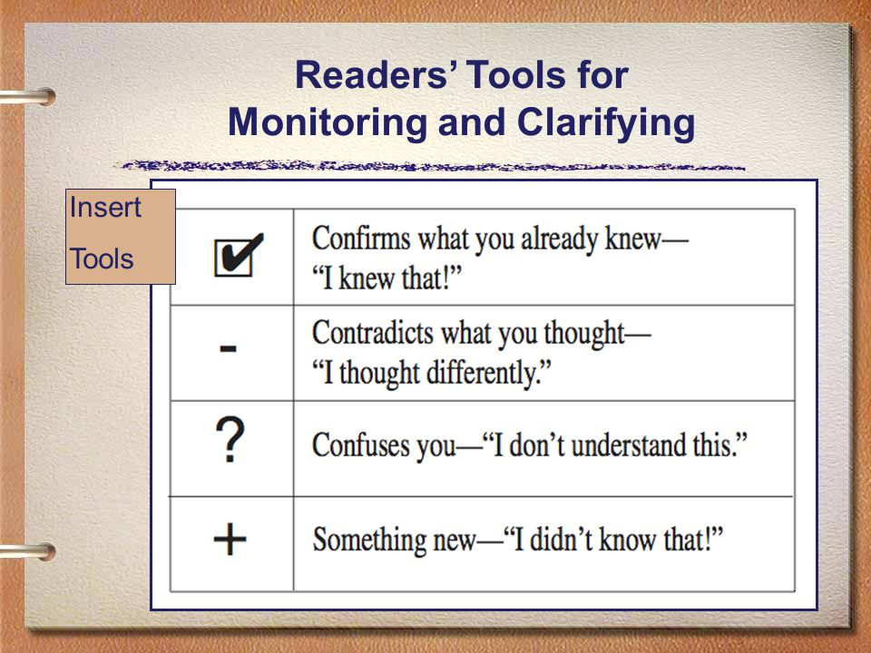 57 Readers' Tools for Monitoring and Clarifying Insert Tools