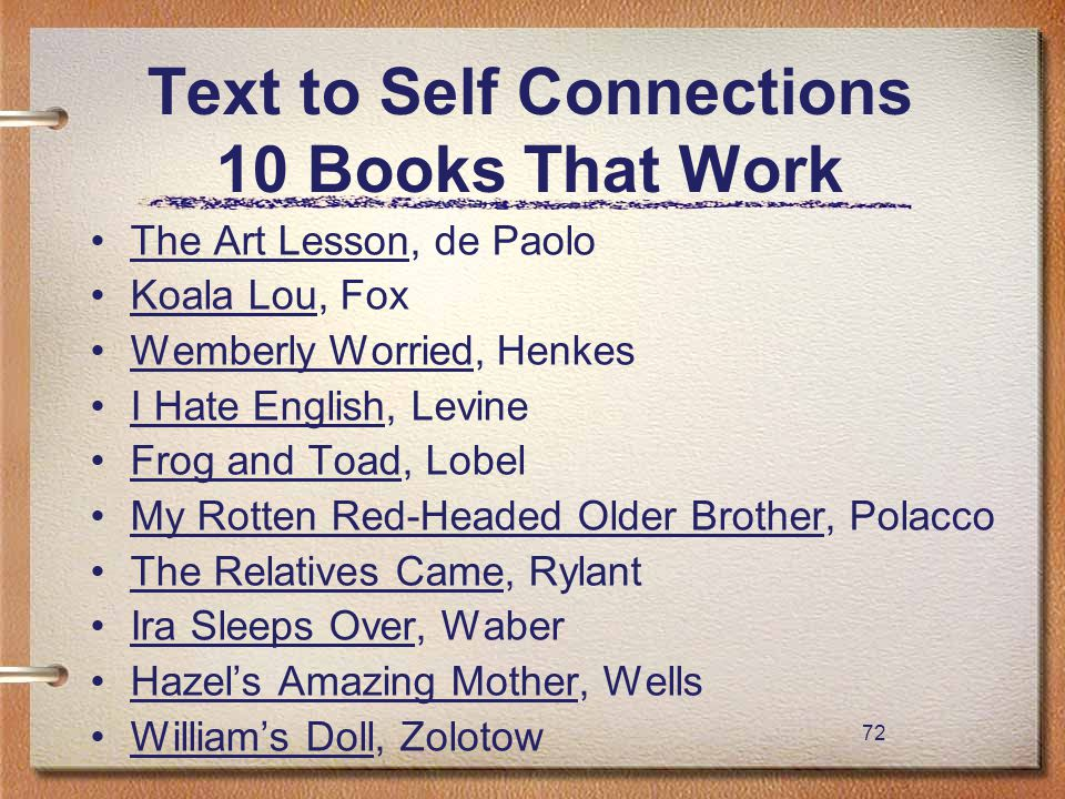 72 Text to Self Connections 10 Books That Work The Art Lesson, de Paolo Koala Lou, Fox Wemberly Worried, Henkes I Hate English, Levine Frog and Toad,
