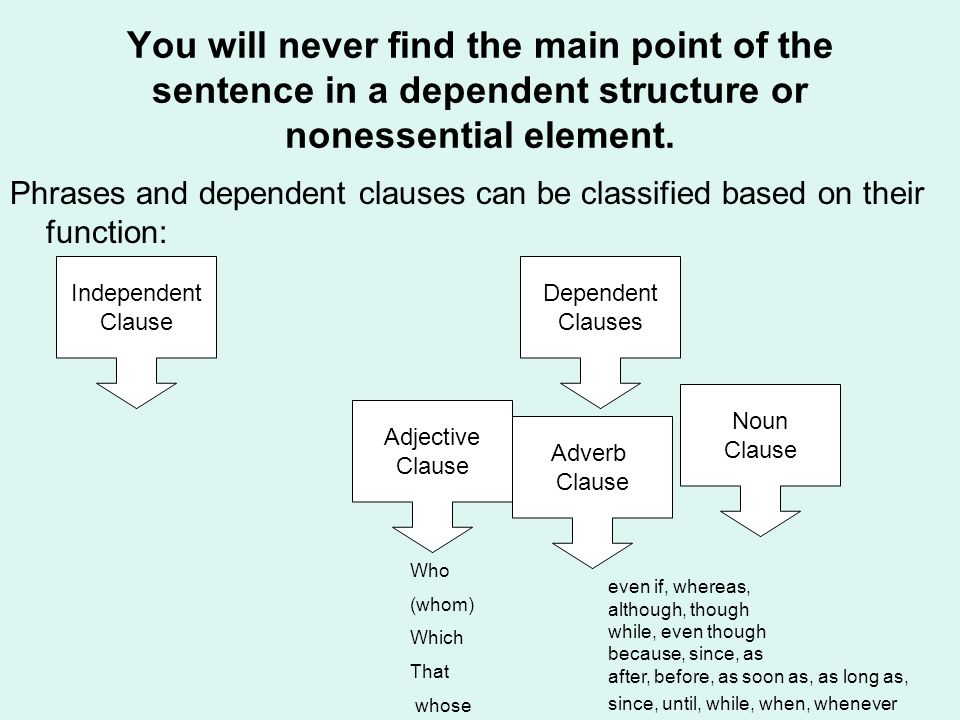 You will never find the main point of the sentence in a dependent structure or nonessential element.