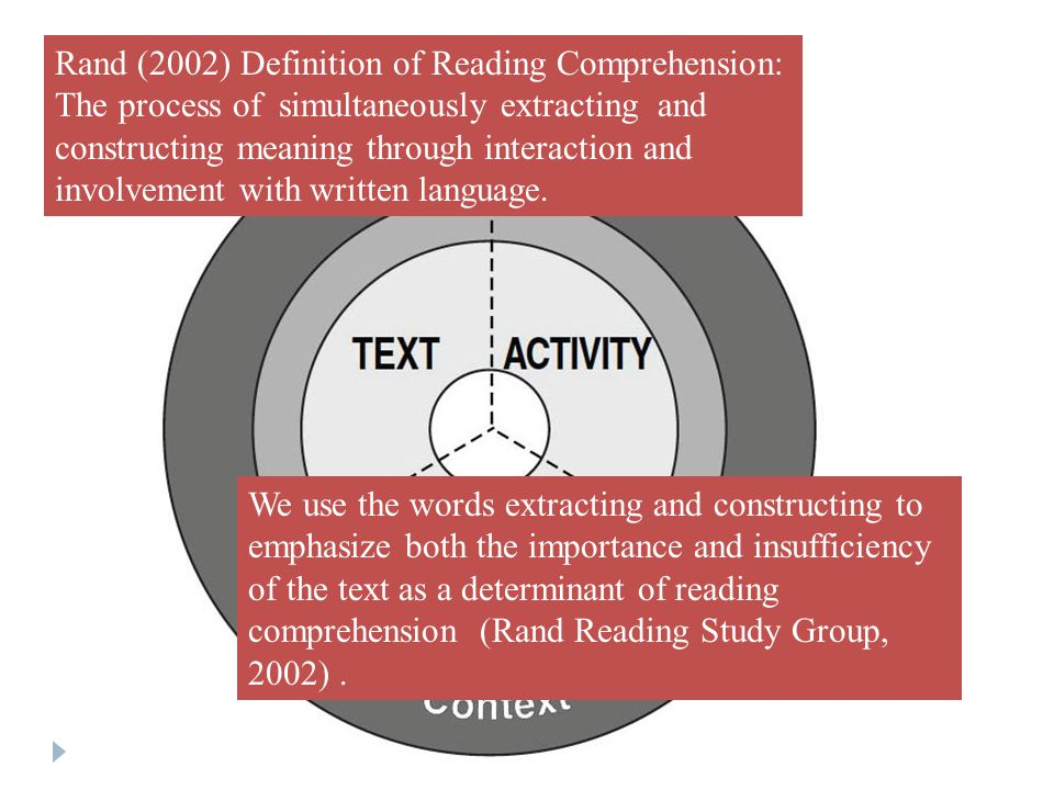 Rand (2002) Definition of Reading Comprehension: The process of simultaneously extracting and constructing meaning through interaction and involvement with written language.