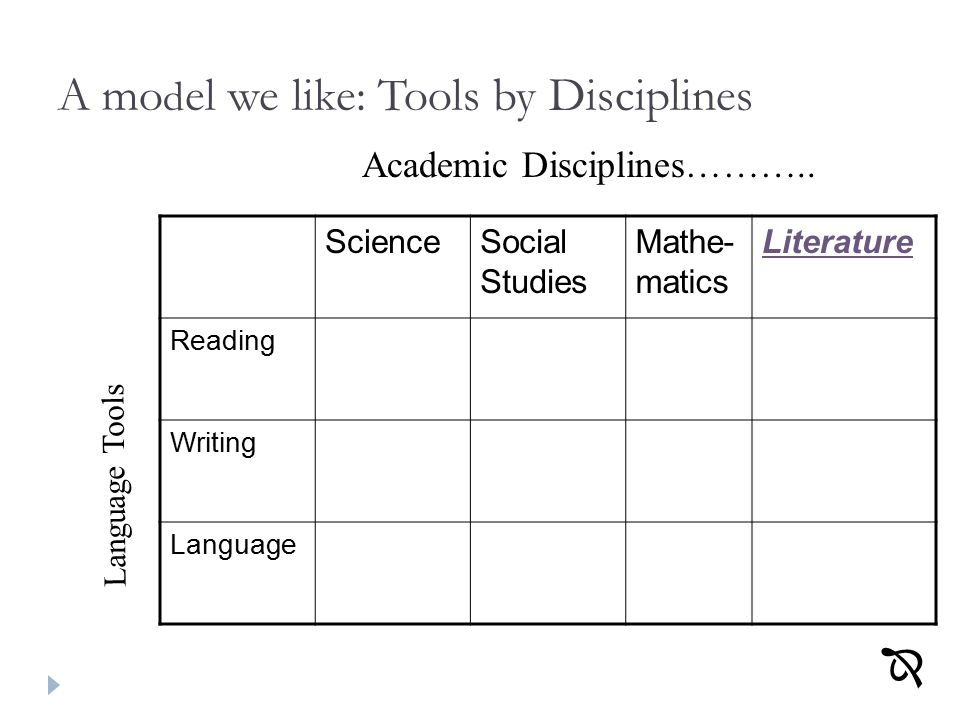 A mo d el we like: Tools by Disciplines ScienceSocial Studies Mathe- matics Literature Reading Writing Language Academic Disciplines………..