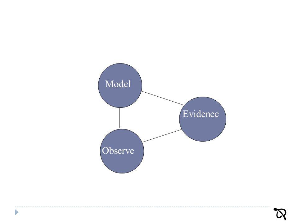 65 Observe Evidence Model 