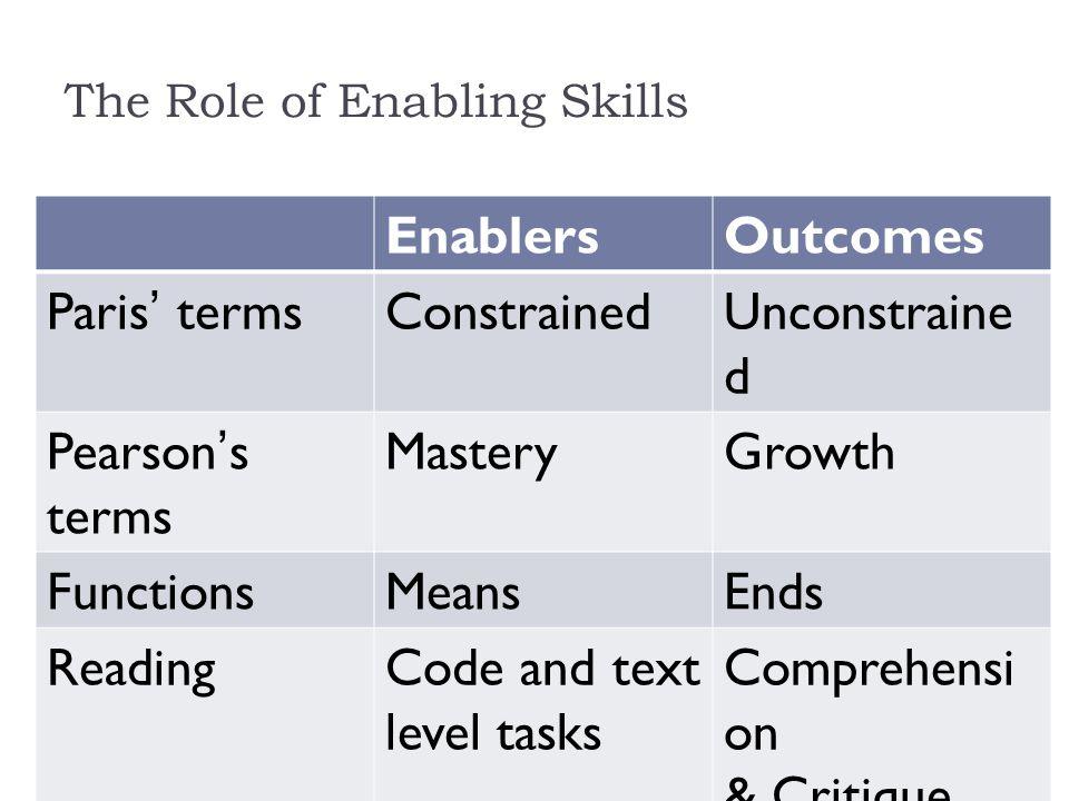 Weaving is even a better metaphor than a matrix math literature Social studies Science Reading Writing Language 