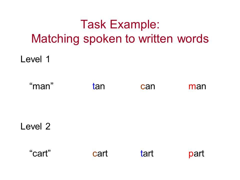 Task Example: Matching spoken to written words Level 1 man tancanman Level 2 cart carttartpart