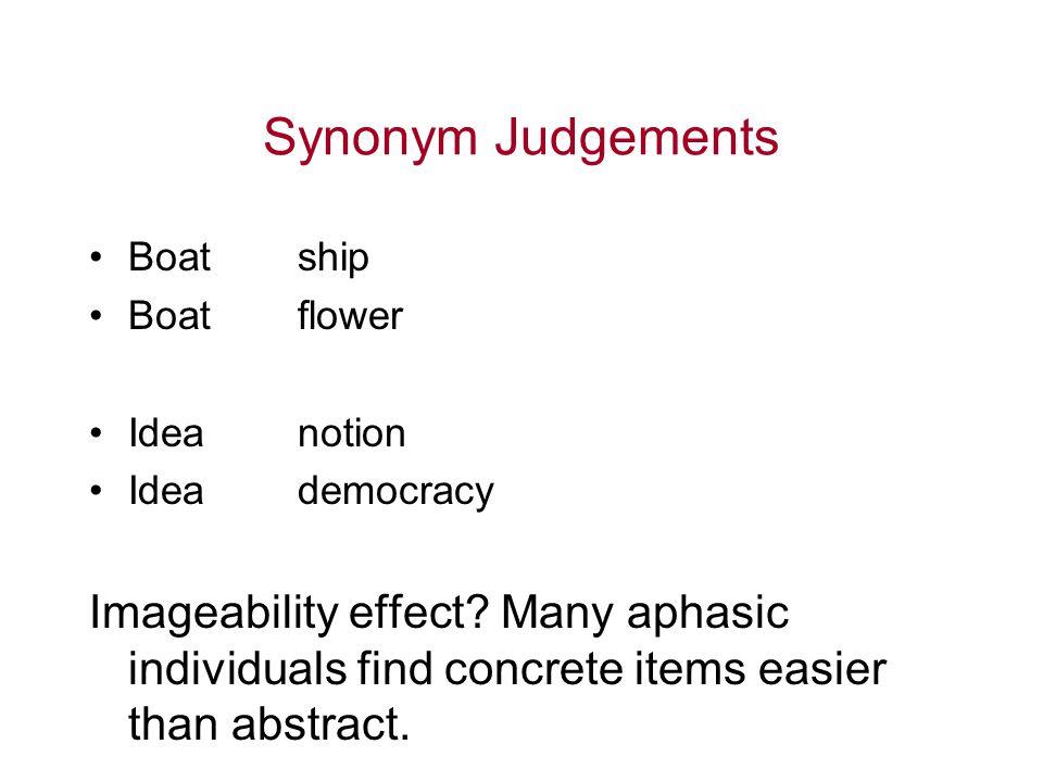 Synonym Judgements Boat ship Boatflower Idea notion Idea democracy Imageability effect.