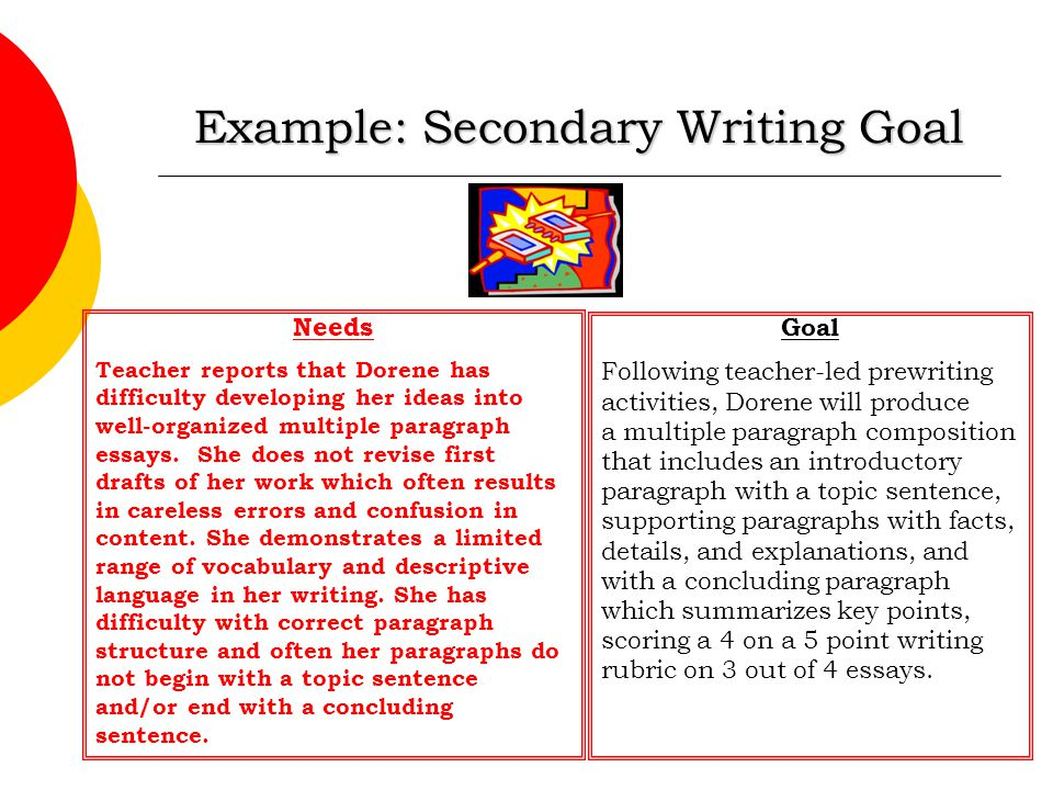 Example: Secondary Writing Goal Needs Teacher reports that Dorene has difficulty developing her ideas into well-organized multiple paragraph essays. S