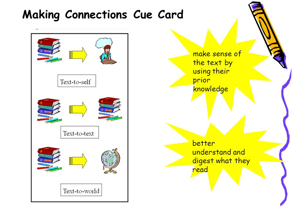 Making Connections Cue Card better understand and digest what they read make sense of the text by using their prior knowledge