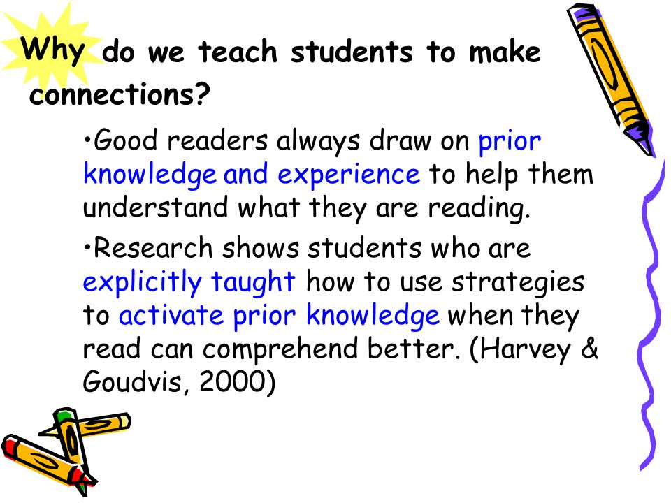 do we teach students to make Good readers always draw on prior knowledge and experience to help them understand what they are reading.