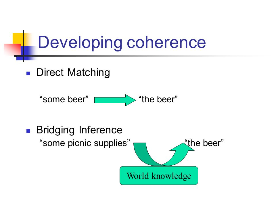 some beer Direct Matching Bridging Inference the beer some picnic supplies the beer World knowledge Developing coherence