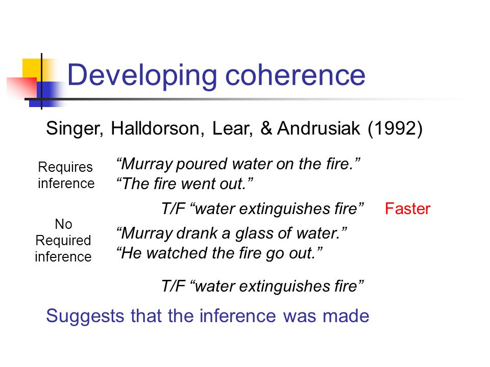 Murray poured water on the fire. The fire went out. Singer, Halldorson, Lear, & Andrusiak (1992) Murray drank a glass of water. He watched the fire go out. T/F water extinguishes fire Faster Requires inference No Required inference Suggests that the inference was made Developing coherence