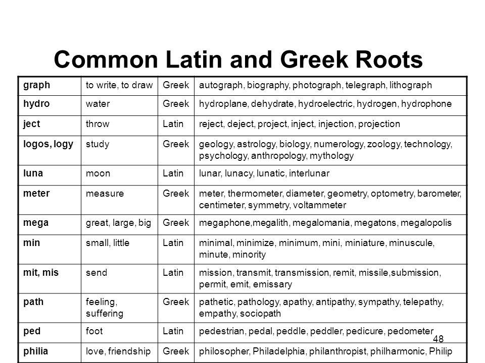 48 Common Latin and Greek Roots graphto write, to drawGreekautograph, biography, photograph, telegraph, lithograph hydrowaterGreekhydroplane, dehydrat