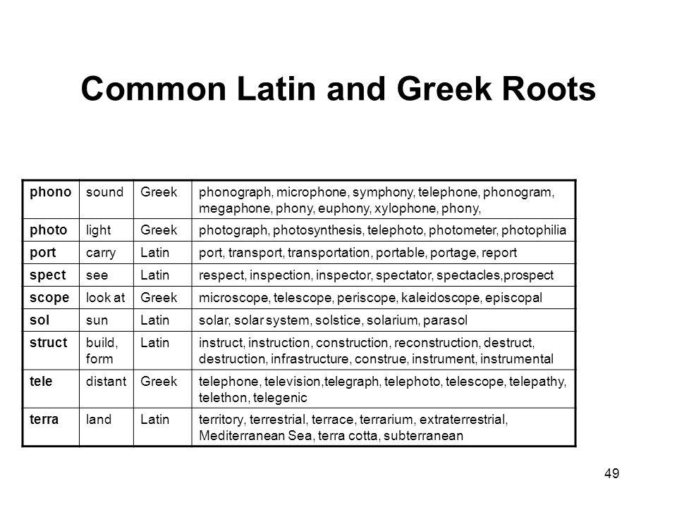 49 Common Latin and Greek Roots phonosoundGreekphonograph, microphone, symphony, telephone, phonogram, megaphone, phony, euphony, xylophone, phony, ph