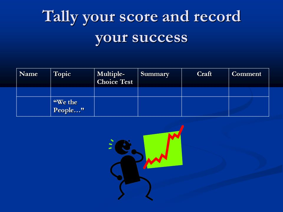 """Tally your score and record your success NameTopic Multiple- Choice Test Summary Craft CraftComment """"We the People…"""""""