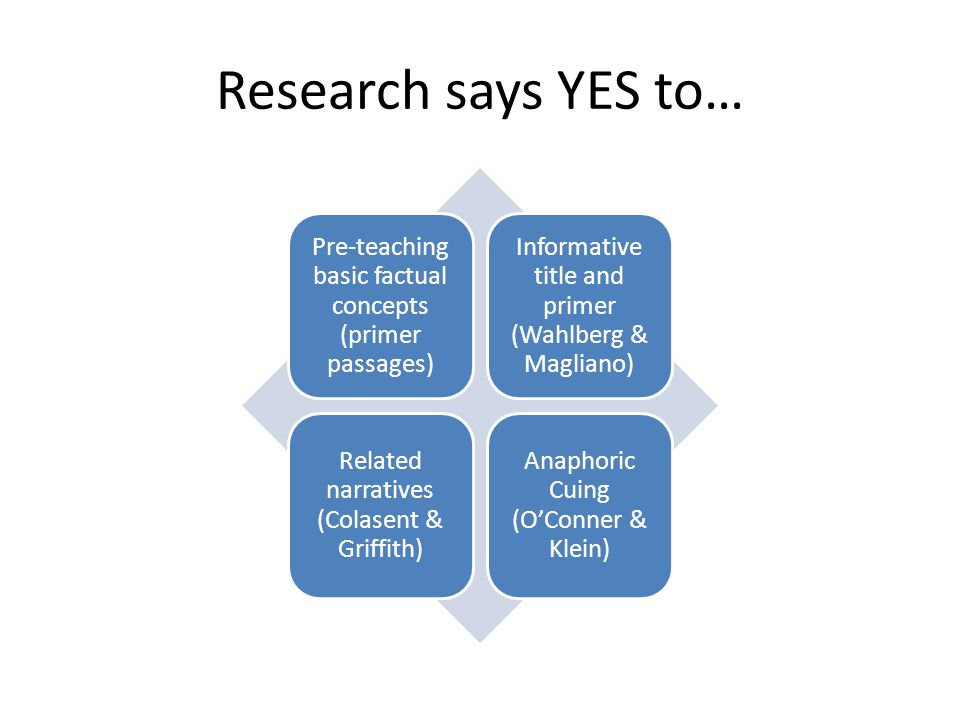 Research says YES to… Pre-teaching basic factual concepts (primer passages) Informative title and primer (Wahlberg & Magliano) Related narratives (Col