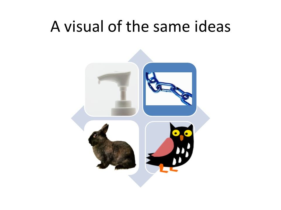 A visual of the same ideas.