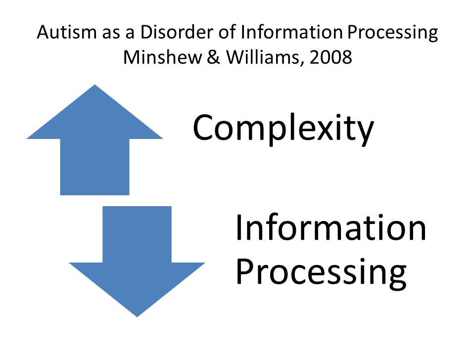 Autism as a Disorder of Information Processing Minshew & Williams, 2008 Complexity Information Processing