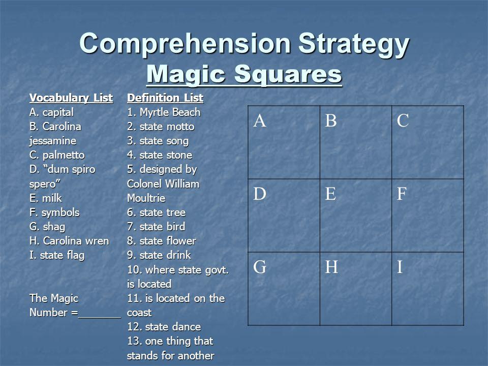 Comprehension Strategy Magic Squares Vocabulary ListDefinition List A. capital1. Myrtle Beach B. Carolina2. state motto jessamine3. state song C. palm