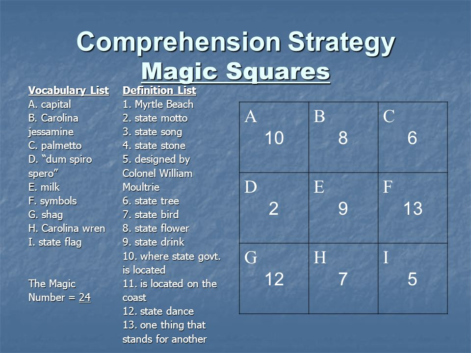 Comprehension Strategy Magic Squares Vocabulary ListDefinition List A.