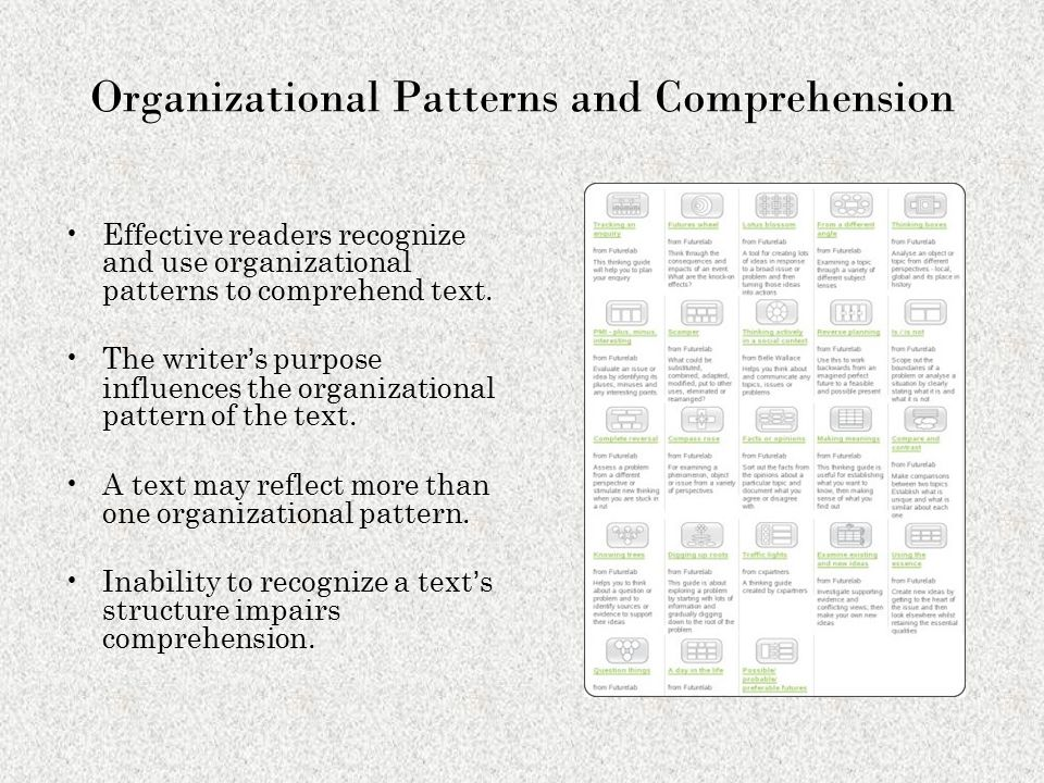 Organizational Patterns and Comprehension Effective readers recognize and use organizational patterns to comprehend text. The writer's purpose influen