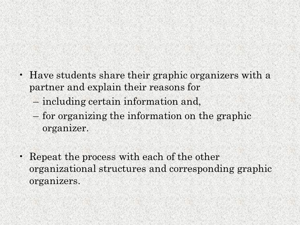 Have students share their graphic organizers with a partner and explain their reasons for –including certain information and, –for organizing the info