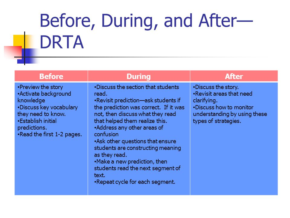 Before, During, and After— DRTA BeforeDuringAfter Preview the story Activate background knowledge Discuss key vocabulary they need to know. Establish