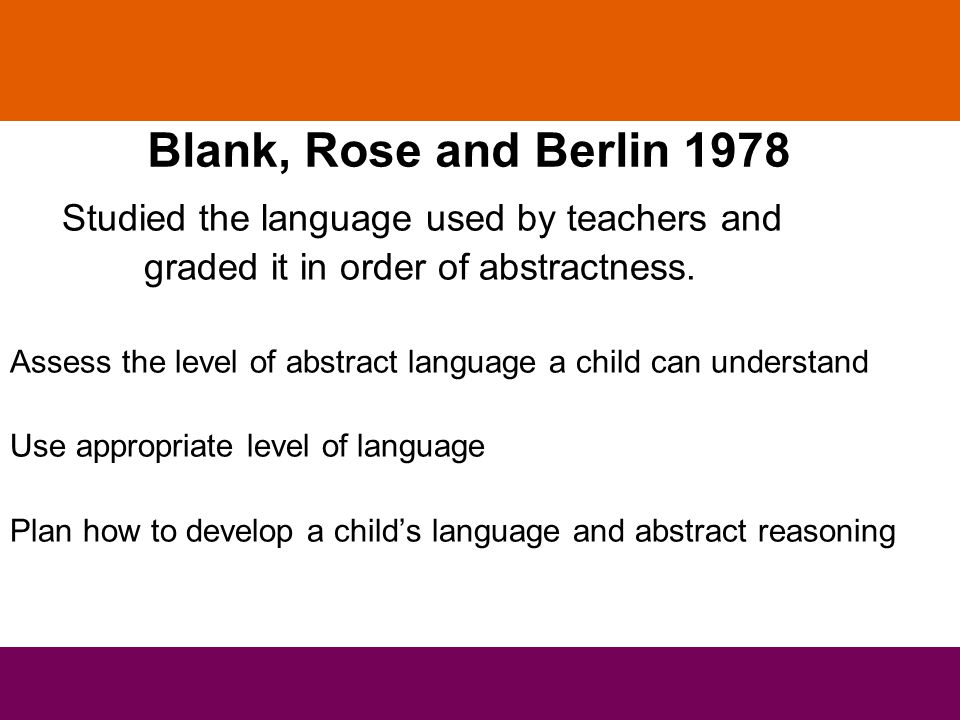 Blank, Rose and Berlin 1978 Studied the language used by teachers and graded it in order of abstractness.