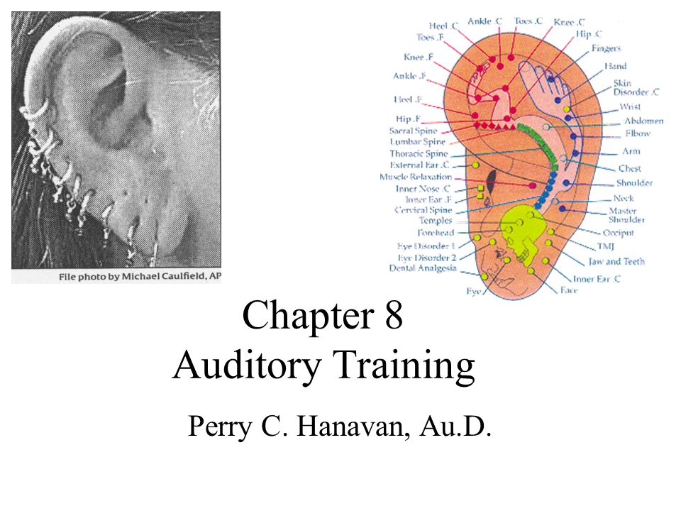 AR Training(Auditory) Non- speech PhonemeSyllableWordSentenceDiscourse Detection Ling Vowel Consonant Syllable forms monosyllabic NU-6 Monosyllabic trochees Spondees multisyllabic Discrimination Pitch Loudness Duration Rate Identification noise makers everyday noises BKB CID Tracking Comprehension Discussion TOPICON