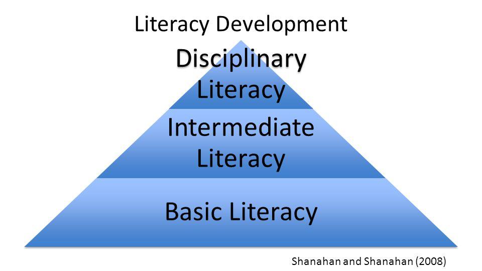 Literacy Development Disciplinary Literacy Intermediate Literacy Basic Literacy Shanahan and Shanahan (2008)