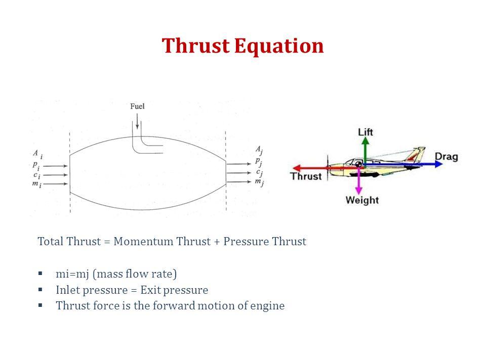 Thrust Equation Total Thrust = Momentum Thrust + Pressure Thrust  mi=mj (mass flow rate)  Inlet pressure = Exit pressure  Thrust force is the forwa