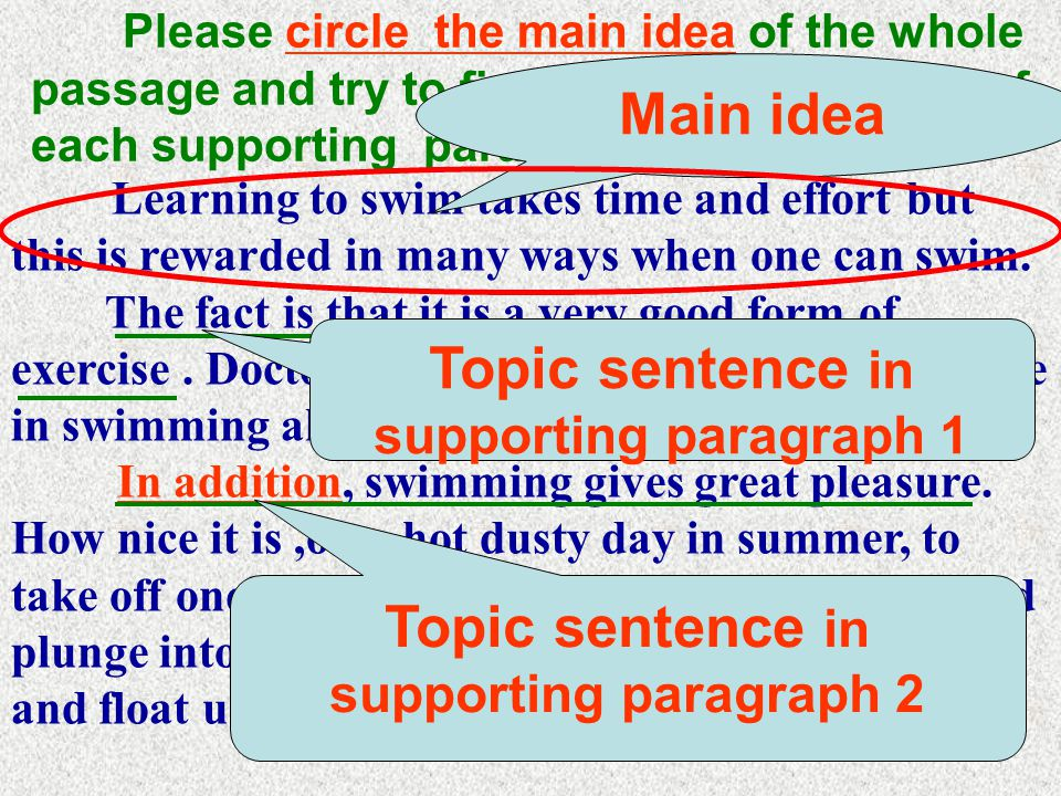 How to get the main idea of a passage ( an argumentation 议论 文 )