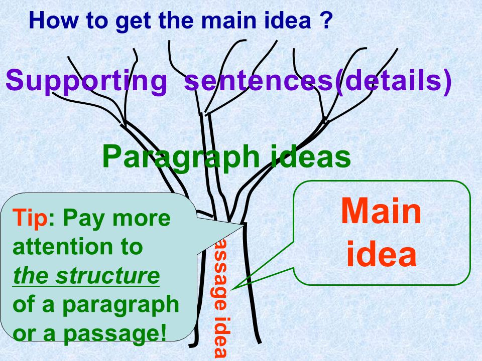Conclusion 2 : How to get the main idea of a passage ( an argumentation ) .