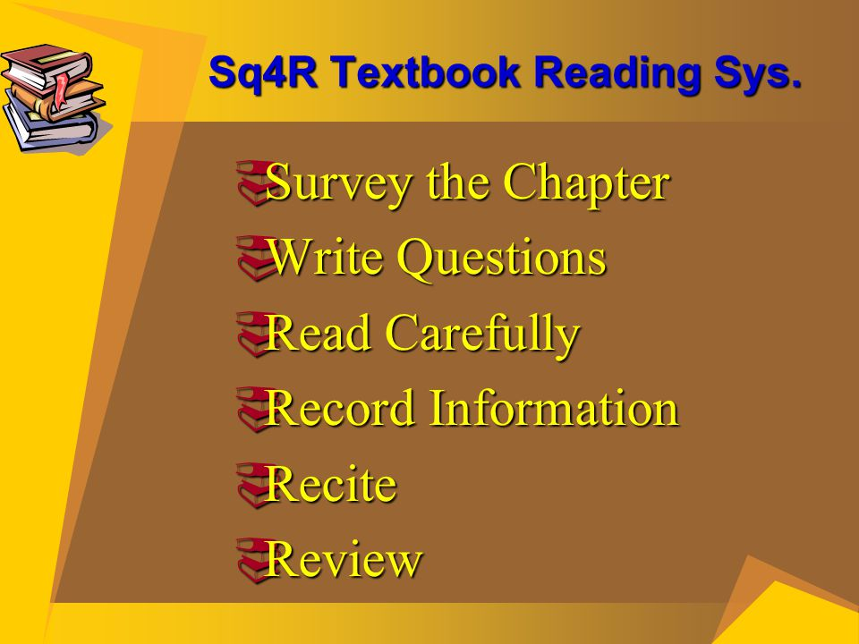 Sq4R Textbook Reading Sys.  Survey the Chapter  Write Questions  Read Carefully  Record Information  Recite  Review