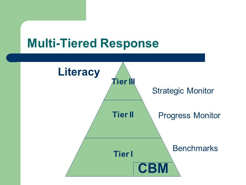 Multi-Tiered Response Tier III Tier II Tier I Literacy CBM Benchmarks Progress Monitor Strategic Monitor