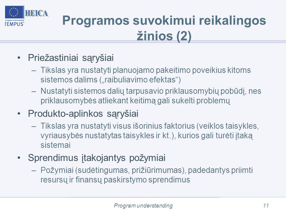 """Program understanding11 Programos suvokimui reikalingos žinios (2) Priežastiniai sąryšiai –Tikslas yra nustatyti planuojamo pakeitimo poveikius kitoms sistemos dalims (""""raibuliavimo efektas ) –Nustatyti sistemos dalių tarpusavio priklausomybių pobūdį, nes priklausomybės atliekant keitimą gali sukelti problemų Produkto-aplinkos sąryšiai –Tikslas yra nustatyti visus išorinius faktorius (veiklos taisykles, vyriausybės nustatytas taisykles ir kt.), kurios gali turėti įtaką sistemai Sprendimus įtakojantys požymiai –Požymiai (sudėtingumas, prižiūrimumas), padedantys priimti resursų ir finansų paskirstymo sprendimus"""
