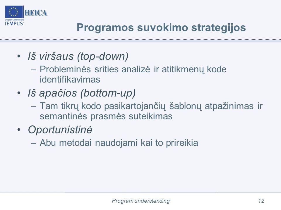 Program understanding12 Programos suvokimo strategijos Iš viršaus (top-down) –Probleminės srities analizė ir atitikmenų kode identifikavimas Iš apačios (bottom-up) –Tam tikrų kodo pasikartojančių šablonų atpažinimas ir semantinės prasmės suteikimas Oportunistinė –Abu metodai naudojami kai to prireikia