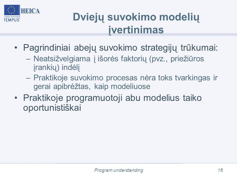 Program understanding16 Dviejų suvokimo modelių įvertinimas Pagrindiniai abejų suvokimo strategijų trūkumai: –Neatsižvelgiama į išorės faktorių (pvz., priežiūros įrankių) indėlį –Praktikoje suvokimo procesas nėra toks tvarkingas ir gerai apibrėžtas, kaip modeliuose Praktikoje programuotoji abu modelius taiko oportunistiškai