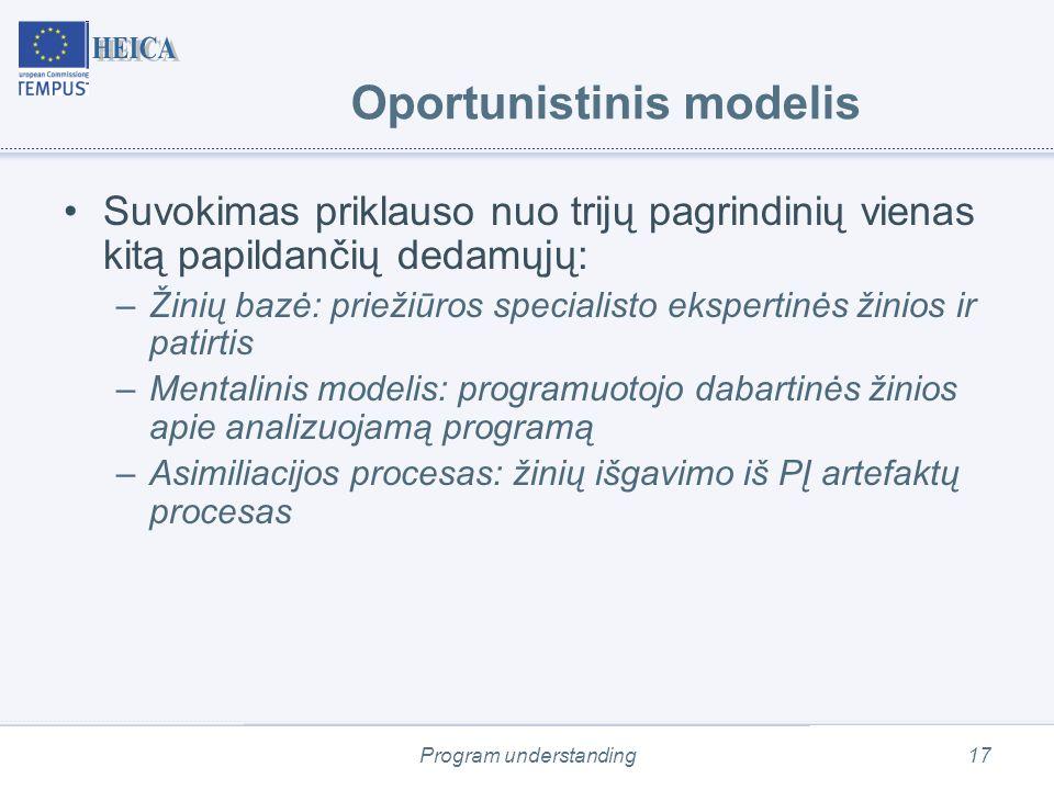 Program understanding17 Oportunistinis modelis Suvokimas priklauso nuo trijų pagrindinių vienas kitą papildančių dedamųjų: –Žinių bazė: priežiūros specialisto ekspertinės žinios ir patirtis –Mentalinis modelis: programuotojo dabartinės žinios apie analizuojamą programą –Asimiliacijos procesas: žinių išgavimo iš PĮ artefaktų procesas
