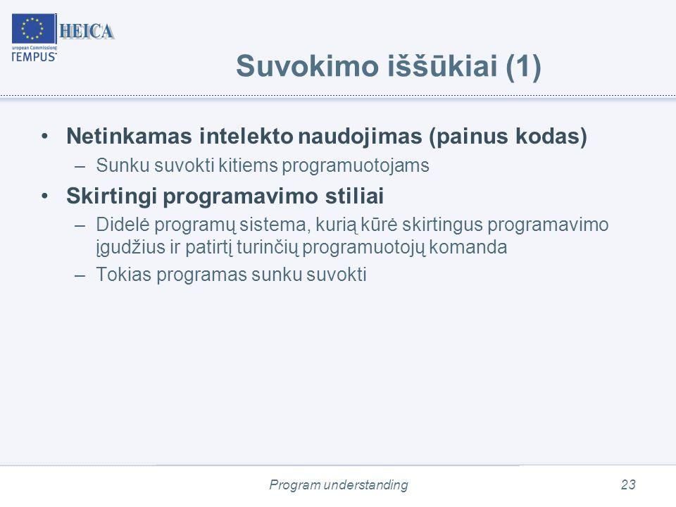 Program understanding23 Suvokimo iššūkiai (1) Netinkamas intelekto naudojimas (painus kodas) –Sunku suvokti kitiems programuotojams Skirtingi programavimo stiliai –Didelė programų sistema, kurią kūrė skirtingus programavimo įgudžius ir patirtį turinčių programuotojų komanda –Tokias programas sunku suvokti