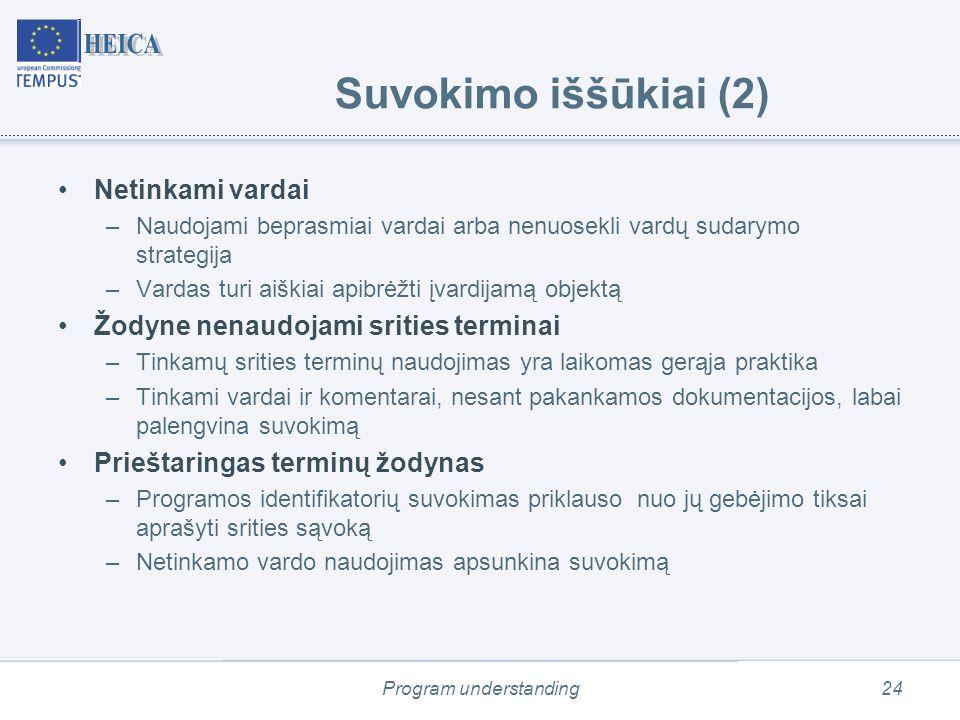 Program understanding24 Suvokimo iššūkiai (2) Netinkami vardai –Naudojami beprasmiai vardai arba nenuosekli vardų sudarymo strategija –Vardas turi aiškiai apibrėžti įvardijamą objektą Žodyne nenaudojami srities terminai –Tinkamų srities terminų naudojimas yra laikomas gerąja praktika –Tinkami vardai ir komentarai, nesant pakankamos dokumentacijos, labai palengvina suvokimą Prieštaringas terminų žodynas –Programos identifikatorių suvokimas priklauso nuo jų gebėjimo tiksai aprašyti srities sąvoką –Netinkamo vardo naudojimas apsunkina suvokimą