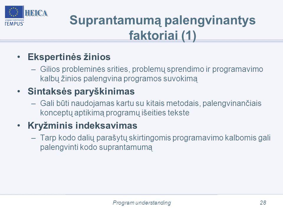 Program understanding28 Suprantamumą palengvinantys faktoriai (1) Ekspertinės žinios –Gilios probleminės srities, problemų sprendimo ir programavimo kalbų žinios palengvina programos suvokimą Sintaksės paryškinimas –Gali būti naudojamas kartu su kitais metodais, palengvinančiais konceptų aptikimą programų išeities tekste Kryžminis indeksavimas –Tarp kodo dalių parašytų skirtingomis programavimo kalbomis gali palengvinti kodo suprantamumą