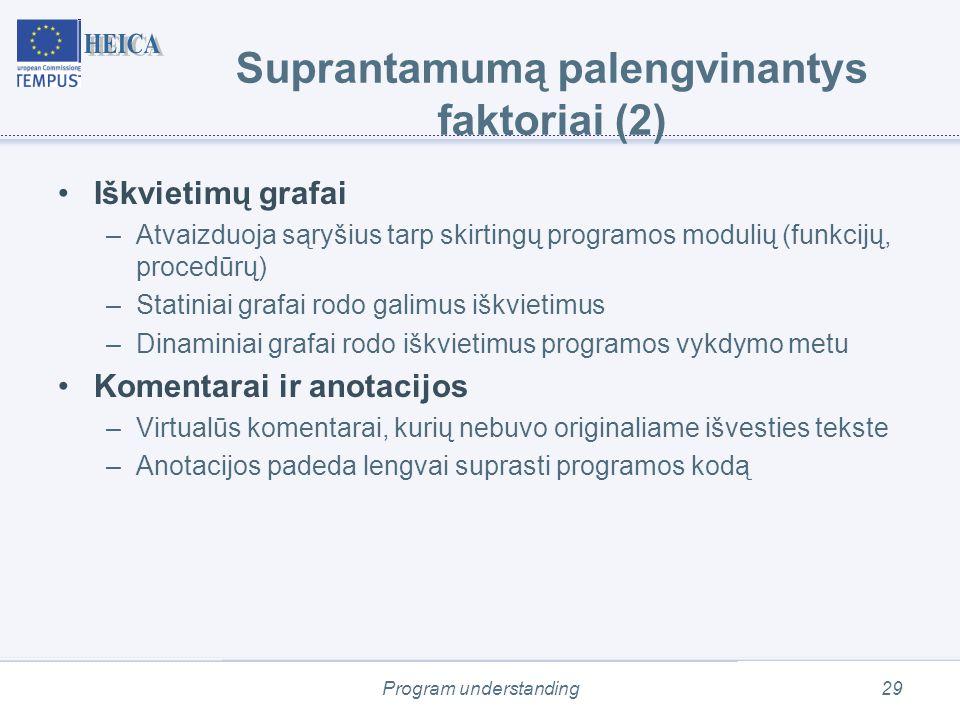 Program understanding29 Suprantamumą palengvinantys faktoriai (2) Iškvietimų grafai –Atvaizduoja sąryšius tarp skirtingų programos modulių (funkcijų, procedūrų) –Statiniai grafai rodo galimus iškvietimus –Dinaminiai grafai rodo iškvietimus programos vykdymo metu Komentarai ir anotacijos –Virtualūs komentarai, kurių nebuvo originaliame išvesties tekste –Anotacijos padeda lengvai suprasti programos kodą