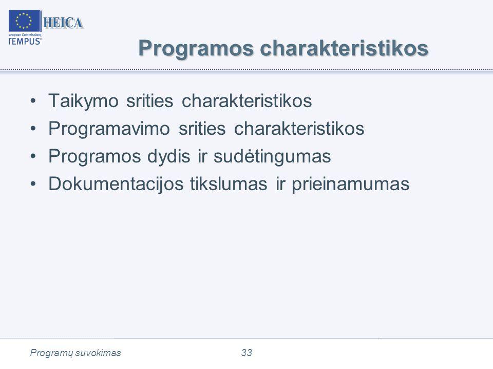 Programų suvokimas33 Programos charakteristikos Taikymo srities charakteristikos Programavimo srities charakteristikos Programos dydis ir sudėtingumas Dokumentacijos tikslumas ir prieinamumas