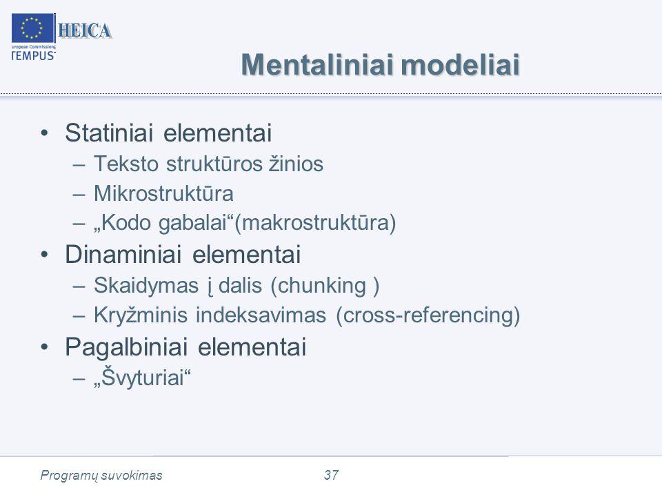 """Programų suvokimas37 Mentaliniai modeliai Statiniai elementai –Teksto struktūros žinios –Mikrostruktūra –""""Kodo gabalai (makrostruktūra) Dinaminiai elementai –Skaidymas į dalis (chunking ) –Kryžminis indeksavimas (cross-referencing) Pagalbiniai elementai –""""Švyturiai"""