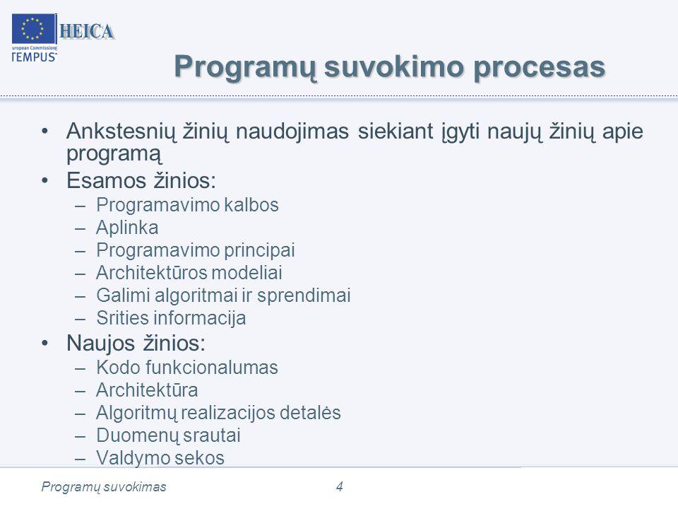 Program understanding15 Suvokimas iš apačios į viršų Programuotojas atpažįsta, išskiria ir grupuoja tam tikrus kodo šablonus programoje Šablonai yra apjungiami į semantinę prasmę turinčias struktūras Procesas kartojamas tol, kol apima visą programos kodą ir programa yra suprantama