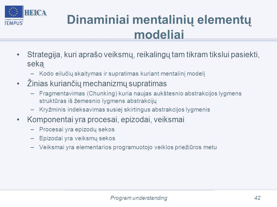 Program understanding42 Dinaminiai mentalinių elementų modeliai Strategija, kuri aprašo veiksmų, reikalingų tam tikram tikslui pasiekti, seką –Kodo eilučių skaitymas ir supratimas kuriant mentalinį modelį Žinias kuriančių mechanizmų supratimas –Fragmentavimas (Chunking) kuria naujas aukštesnio abstrakcijos lygmens struktūras iš žemesnio lygmens abstrakcijų –Kryžminis indeksavimas susiej skirtingus abstrakcijos lygmenis Komponentai yra procesai, epizodai, veiksmai –Procesai yra epizodų sekos –Epizodai yra veiksmų sekos –Veiksmai yra elementarios programuotojo veiklos priežiūros metu