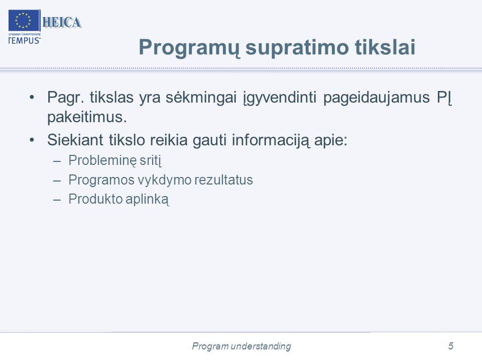 Program understanding6 Programų suvokimas (1) Prieš įgyvendinant suvokimus, svarbu suprasti tiek PĮ kaip visumą, tiek atskiras programų sistemos dalis, kurios bus keičiamos Priežiūros metu tai reiškia: –Turėti bendrąsias žinias apie tai, ką programų sistema daro ir kaip ji susijusi su savo aplinka; –Nustatyti, kur pakeitimai turi būti realizuojami; –Turėti gilias žinias apie tai, kaip veiks pataisytos programos dalys
